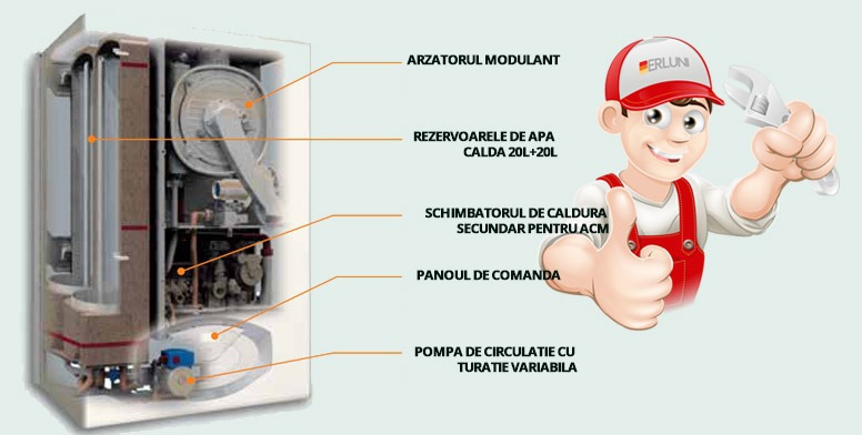 Centrala Termica Ariston cu boiler incorporat cu berluni
