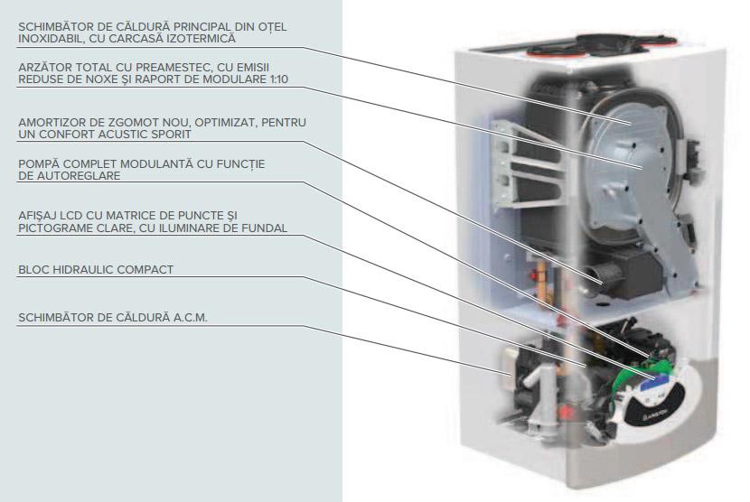 Interior Genus Premium Evo NET