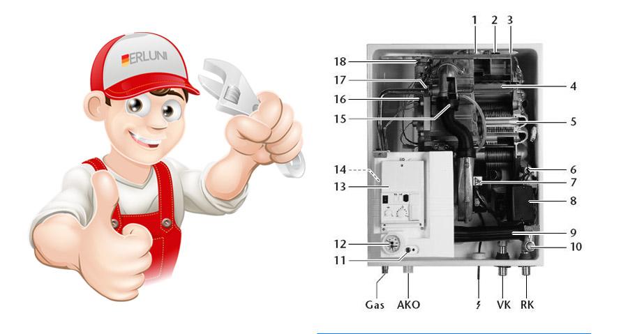 Centrala termica in condensare logamax plus gb112 si berluni
